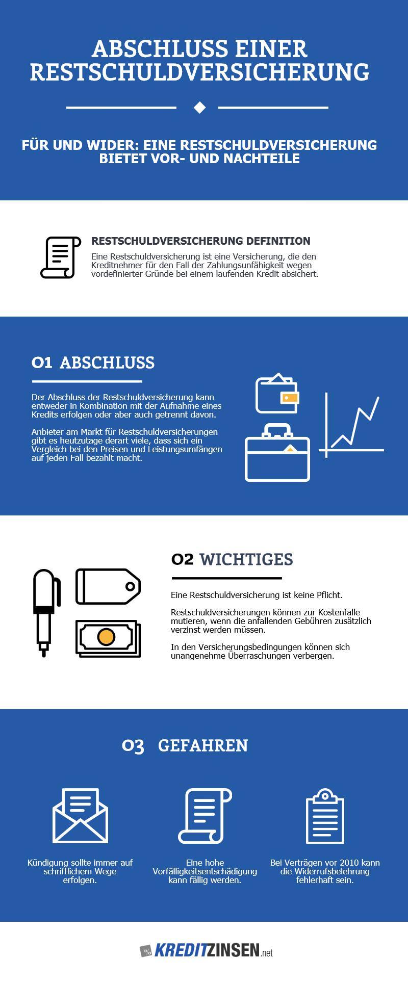 Infografik: Wer eine Restschuldversicherung angeboten bekommt, sollte sie nur dann abschließen, wenn er das Konzept verstanden hat.